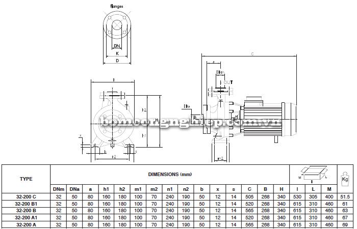 Máy bơm nước công nghiệp Foras MN32-200 bảng thông số kích thước