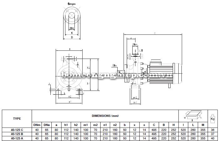 Máy bơm nước công nghiệp Foras MN40-125 bảng thông số kích thước