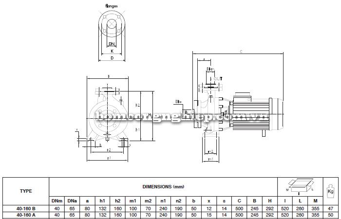 Máy bơm nước công nghiệp Foras MN40-160 bảng thông số kích thước
