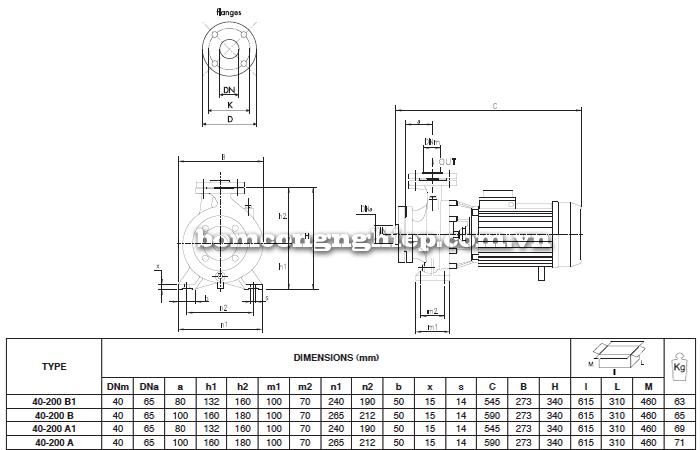 Máy bơm nước công nghiệp Foras MN40-200 bảng thông số kích thước