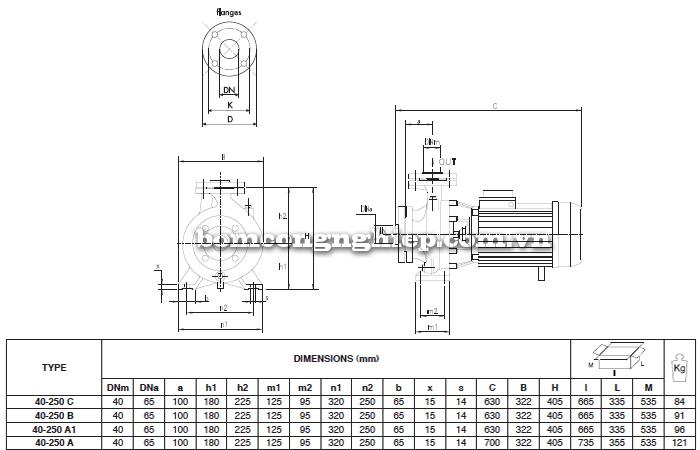 Máy bơm nước công nghiệp Foras MN40-250 bảng thông số kích thước