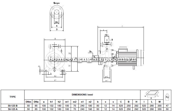Máy bơm nước công nghiệp Foras MN50-125 bảng thông số kích thước