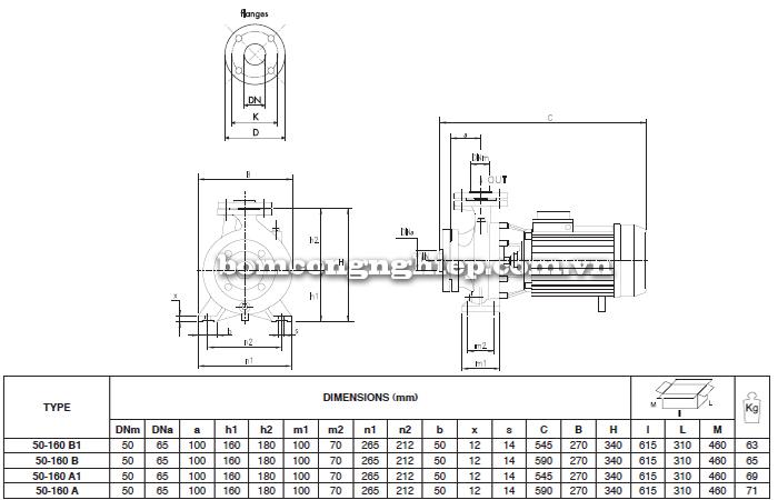 Máy bơm nước công nghiệp Foras MN50-160 bảng thông số kích thước