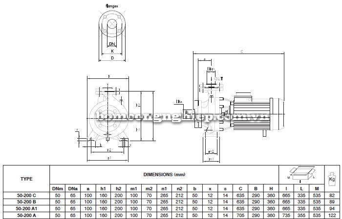 Máy bơm nước công nghiệp Foras MN50-200 bảng thông số kích thước