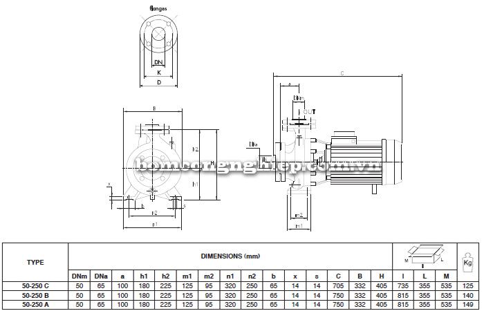 Máy bơm nước công nghiệp Foras MN50-250 bảng thông số kích thước