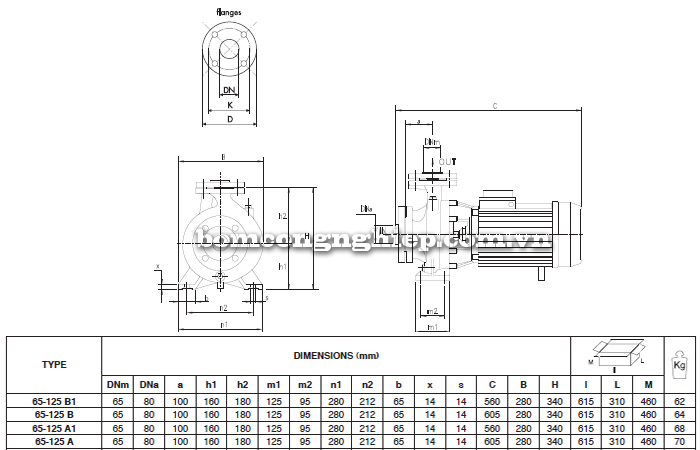Máy bơm nước công nghiệp Foras MN65-125 bảng thông số kích thước