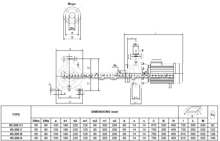 Máy bơm nước công nghiệp Foras MN65-200 bảng thông số kích thước