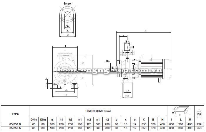 Máy bơm nước công nghiệp Foras MN65-250 bảng thông số kích thước