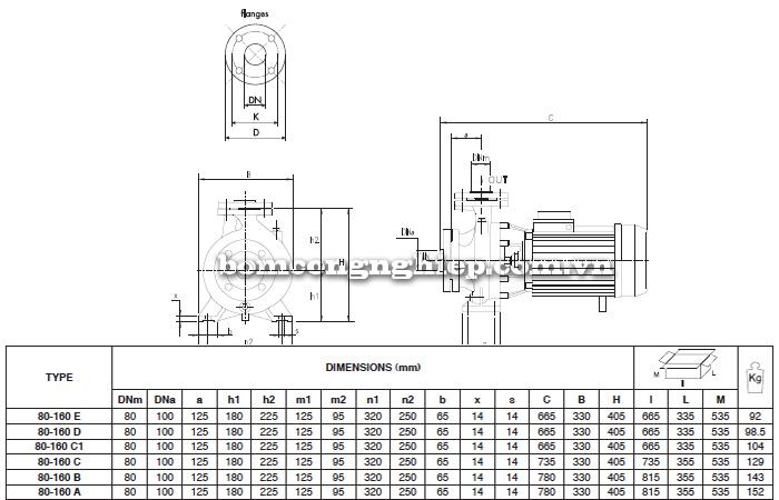 Máy bơm nước công nghiệp Foras MN80-160 bảng thông số kích thước