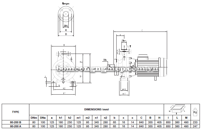 Máy bơm nước công nghiệp Foras MN80-200 bảng thông số kích thước