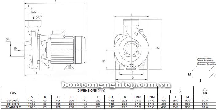 Máy bơm nước ly tâm Foras SD 200-400T bảng thông số kích thước