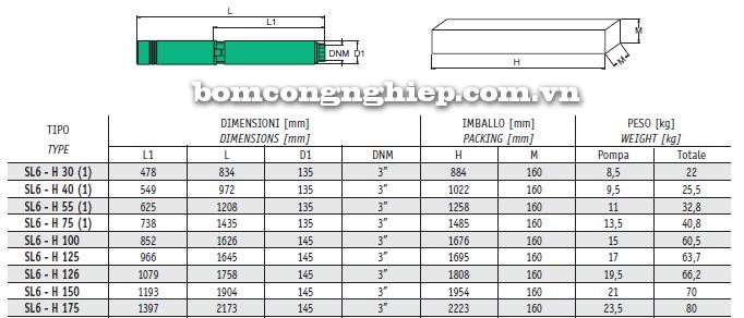 Máy bơm nước thả giếng Sealand SL6-H bảng thông số kích thước