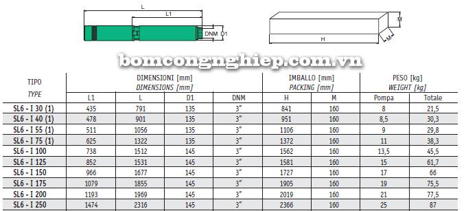 Máy bơm nước thả giếng Sealand SL6-I bảng thông số kích thước