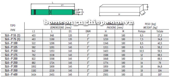 Máy bơm nước thả giếng Sealand SL6-P bảng thông số kích thước