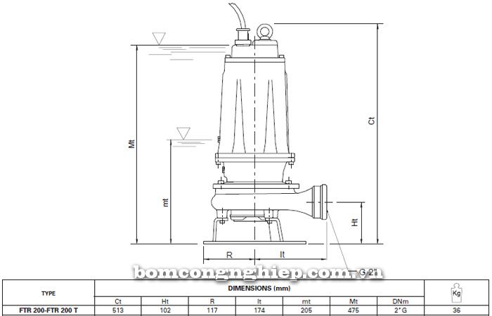 Máy bơm nước thải Foras FTR 200 bảng thông số kích thước