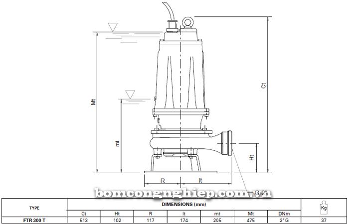 Máy bơm nước thải Foras FTR 300 bảng thông số kích thước