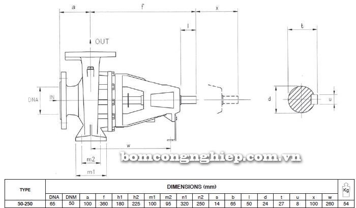 Máy bơm nước trục rời Foras 4MA 50-250 bảng thông số kích thước