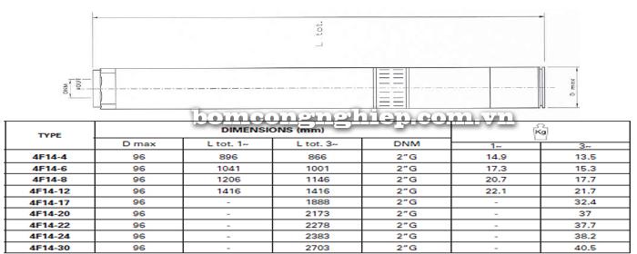 Máy bơm thả giếng Foras 4F14 bảng thông số kích thước