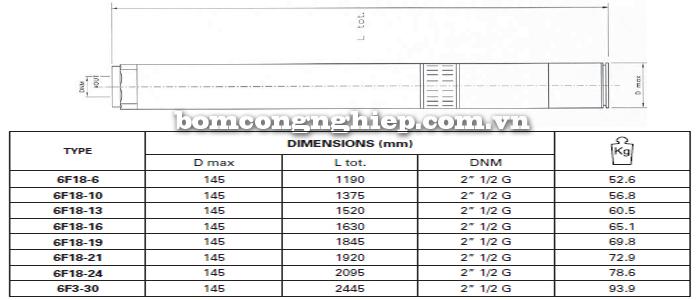 Máy bơm thả giếng Foras 6F18 bảng thông số kích thước