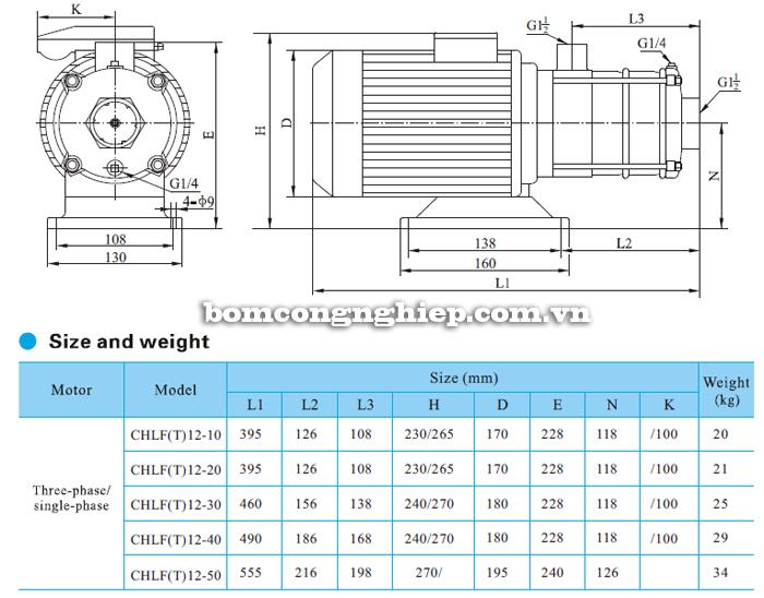 Bơm ly tâm trục ngang đa tầng cánh CNP CHLF12 bảng thông số kích thước