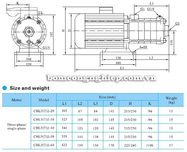 Bơm ly tâm trục ngang đa tầng cánh CNP CHLF2 bảng thông số kích thước
