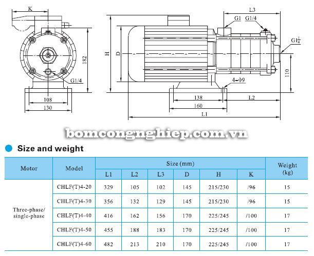 Bơm ly tâm trục ngang đa tầng cánh CNP CHLF4 bảng thông số kích thước