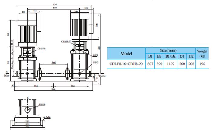 Bơm trục đứng CNP CDLF 8-16 bảng thông số kích thước