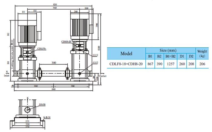 Bơm trục đứng CNP CDLF 8-18 bảng thông số kích thước