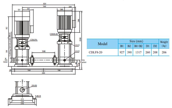Bơm trục đứng CNP CDLF 8-20 bảng thông số kích thước