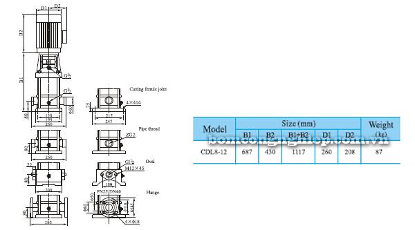Bơm trục đứng CNP CDLF 8-12 bảng thông số kích thước