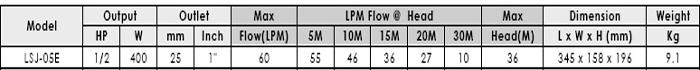 Máy bơm chân không đầu INOX APP LSJ-05E bảng thông số kỹ thuật