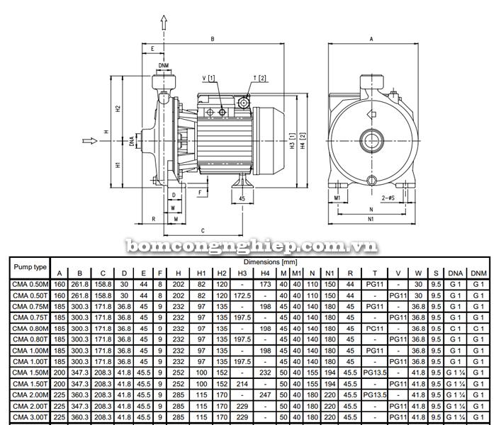 Máy bơm ly tâm hút giếng Ebara CMA bảng thông số kích thước