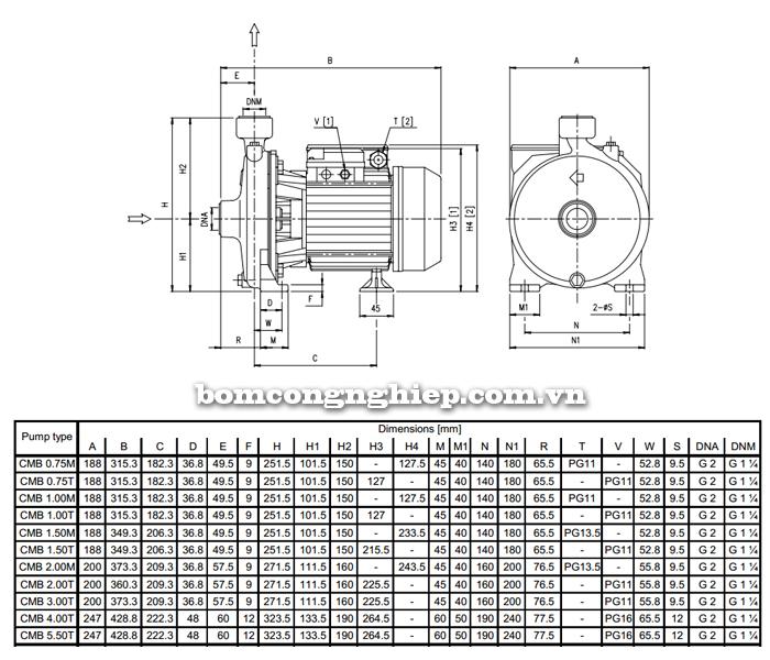Máy bơm ly tâm hút giếng Ebara CMB bảng thông số kích thước