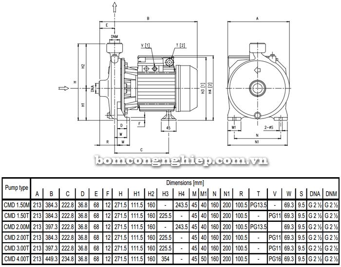 Máy bơm ly tâm hút giếng Ebara CMD bảng thông số kích thước