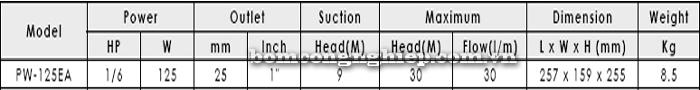 Máy bơm nước dân dụng APP PW-125EA bảng thông số kỹ thuật