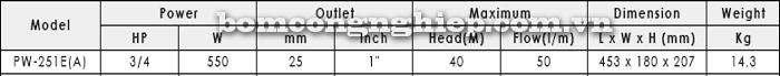 Máy bơm nước dân dụng APP PW-251E bảng thông số kỹ thuật