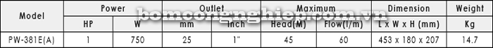 Máy bơm nước dân dụng APP PW-381E bảng thông số kỹ thuật