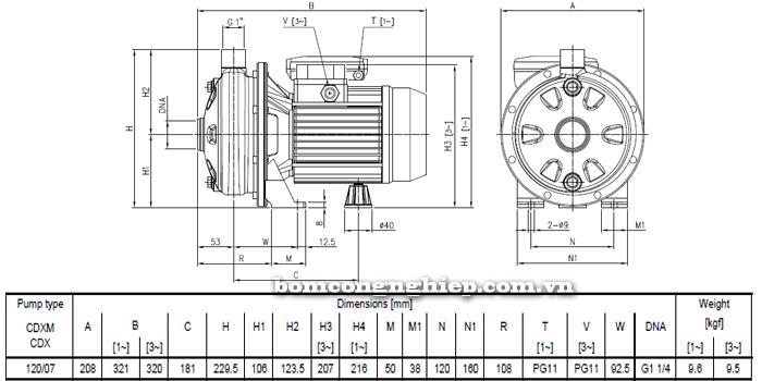 Máy bơm nước ly tâm Ebara CDXM 120/07 bảng thông số kích thước