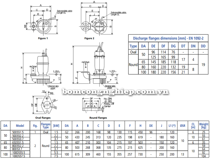 Máy bơm nước thải Ebara DS bảng thông số kích thước