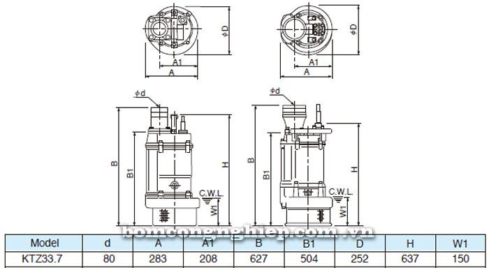 Bơm chìm nước thải Tsurumi KTZ33.7 bảng thông số kích thước