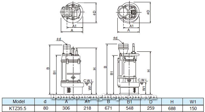Bơm chìm nước thải Tsurumi KTZ35.5 bảng thông số kích thước