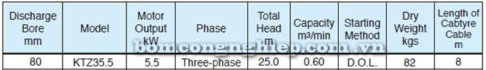 Bơm chìm nước thải Tsurumi KTZ35.5 bảng thông số kỹ thuật