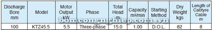 Bơm chìm nước thải Tsurumi KTZ45.5 bảng  thông số kỹ thuật