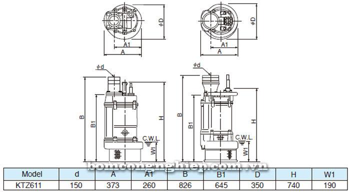 Bơm chìm nước thải Tsurumi KTZ611 bảng thông số kích thước
