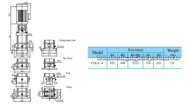 Bơm trục đứng CNP CDLF 8-14 bảng thông số kích thước
