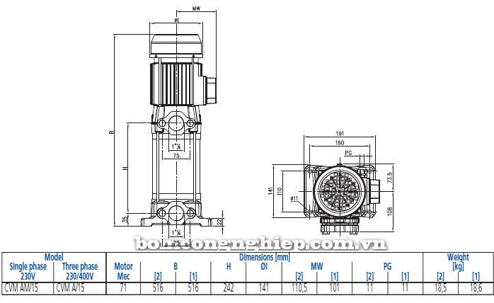Bơm trục đứng Ebara CVM AM/15 bảng thông số kích thước