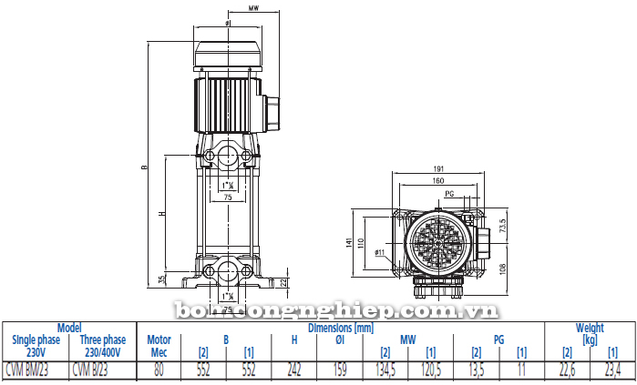 Bơm trục đứng Ebara CVM B/23 bảng thông số kích thước