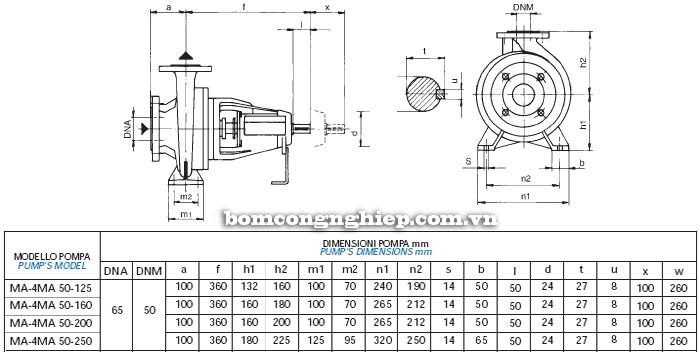 Bơm trục rời Matra MA 50-200 bảng thông số kích thước