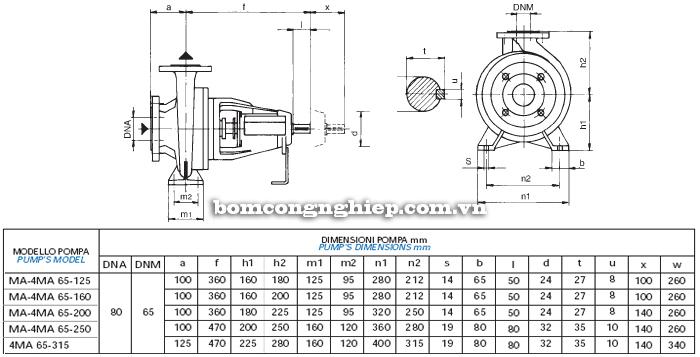 Bơm trục rời Matra MA 65-160 bảng thông số kích thước