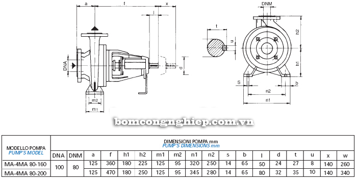Bơm trục rời Matra MA 80-200 bảng thông số kích thước
